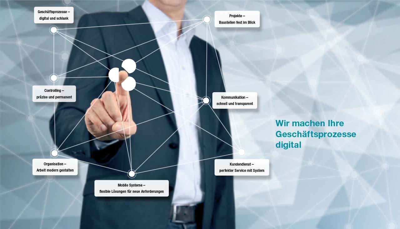 Labelwin - Wir machen Ihre Geschäftsprozesse digital