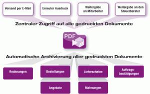 PDF-Archiv Labelwin