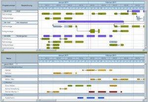 Visuelle Planung mit Labelwin